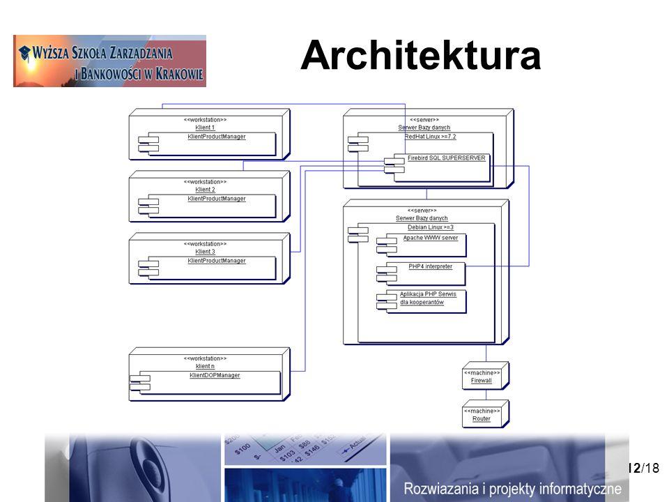 12/18 Architektura