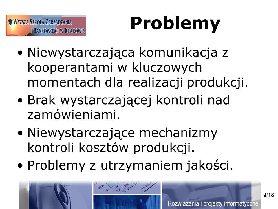 9/18 Problemy Niewystarczająca komunikacja z kooperantami w kluczowych momentach dla realizacji produkcji.