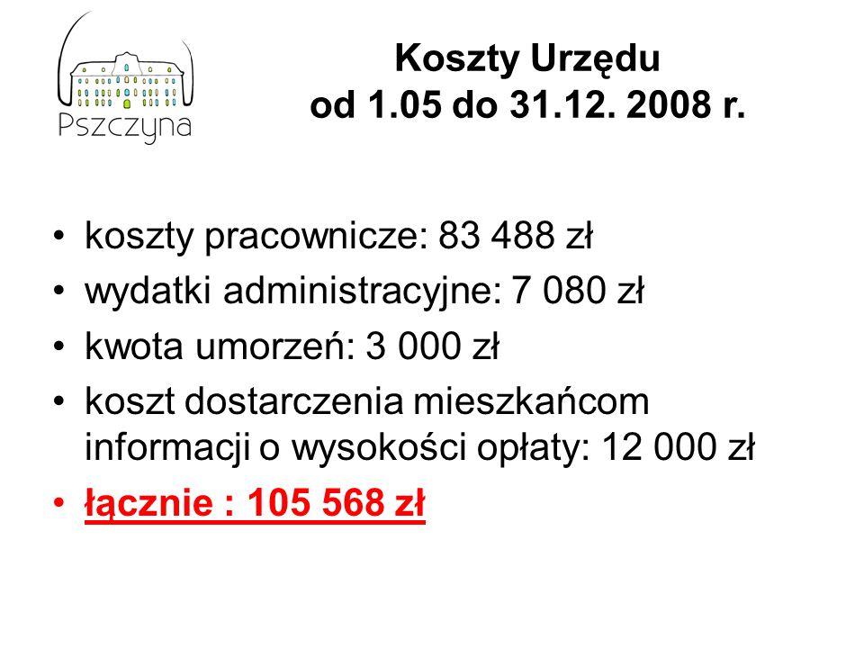 koszty pracownicze: 83 488 zł wydatki administracyjne: 7 080 zł kwota umorzeń: 3 000 zł koszt dostarczenia mieszkańcom informacji o wysokości opłaty: