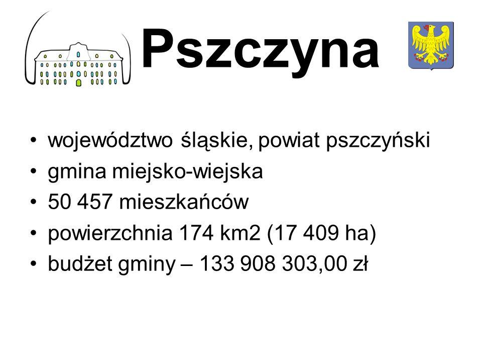 województwo śląskie, powiat pszczyński gmina miejsko-wiejska 50 457 mieszkańców powierzchnia 174 km2 (17 409 ha) budżet gminy – 133 908 303,00 zł Pszc