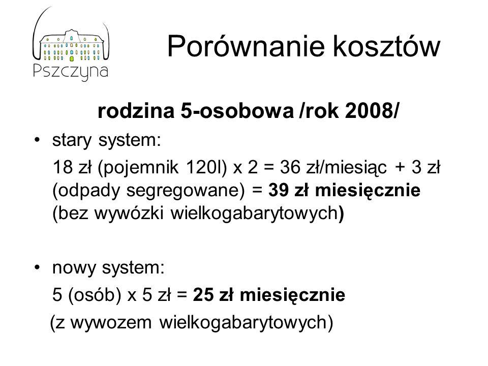 rodzina 5-osobowa /rok 2010/ stary system: 23 zł (pojemnik 120l) x 2 = 46 zł/miesiąc + 5 zł (odpady segregowane) = 51 zł miesięcznie (bez odbioru odpadów wielkogabarytowych) nowy system: 5 (osób) x 6,20 zł = 31 zł miesięcznie (z odbiorem odpadów wielkogabarytowych) Porównanie kosztów