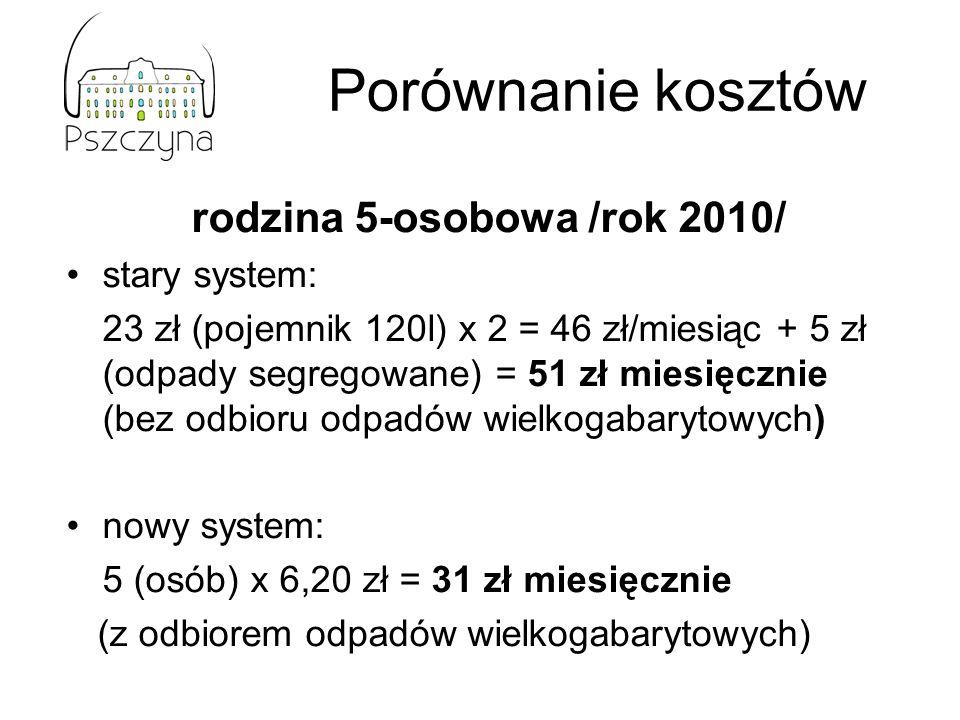 rodzina 5-osobowa /rok 2010/ stary system: 23 zł (pojemnik 120l) x 2 = 46 zł/miesiąc + 5 zł (odpady segregowane) = 51 zł miesięcznie (bez odbioru odpa