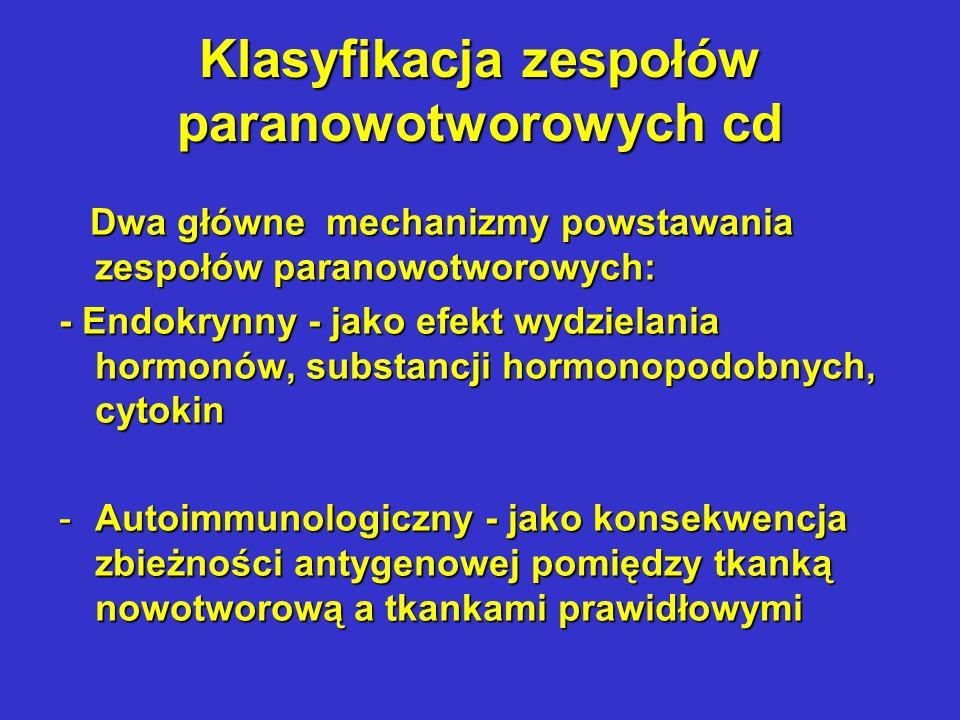 Endokrynologiczne manifestacje zespołów paranowotworowych Nieadekwatne wydzielanie hormonu antydiuretycznego – hiponatremiaNieadekwatne wydzielanie hormonu antydiuretycznego – hiponatremia Ektopowe wydzielanie PTH, PTHrP, IL1, IL6, TNF – hiperkalcemiaEktopowe wydzielanie PTH, PTHrP, IL1, IL6, TNF – hiperkalcemia Ektopowe wydzielanie ACTH i ACTH-podobnych peptydów – zespół CushingaEktopowe wydzielanie ACTH i ACTH-podobnych peptydów – zespół Cushinga Hipoglikemia jako rezultat ektopowego wydzielania czynnika insulinopodobnego t.IIHipoglikemia jako rezultat ektopowego wydzielania czynnika insulinopodobnego t.II Gonadotropiny (nowotwory wywodzące się z komórek zarodkowych)Gonadotropiny (nowotwory wywodzące się z komórek zarodkowych)