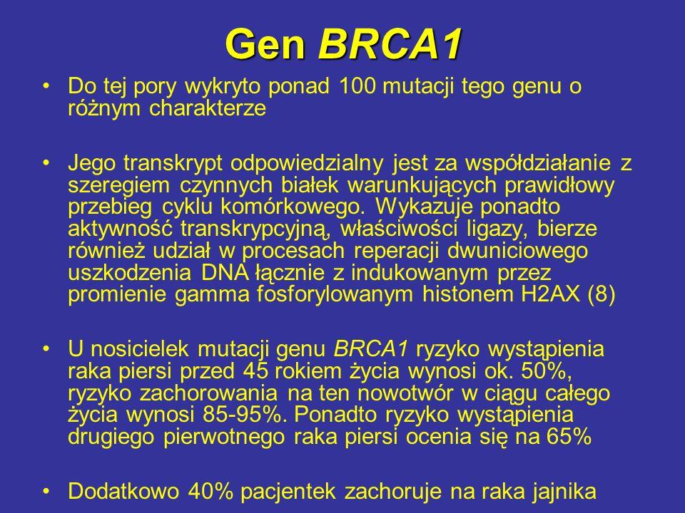 Gen BRCA1 Do tej pory wykryto ponad 100 mutacji tego genu o różnym charakterze Jego transkrypt odpowiedzialny jest za współdziałanie z szeregiem czynn