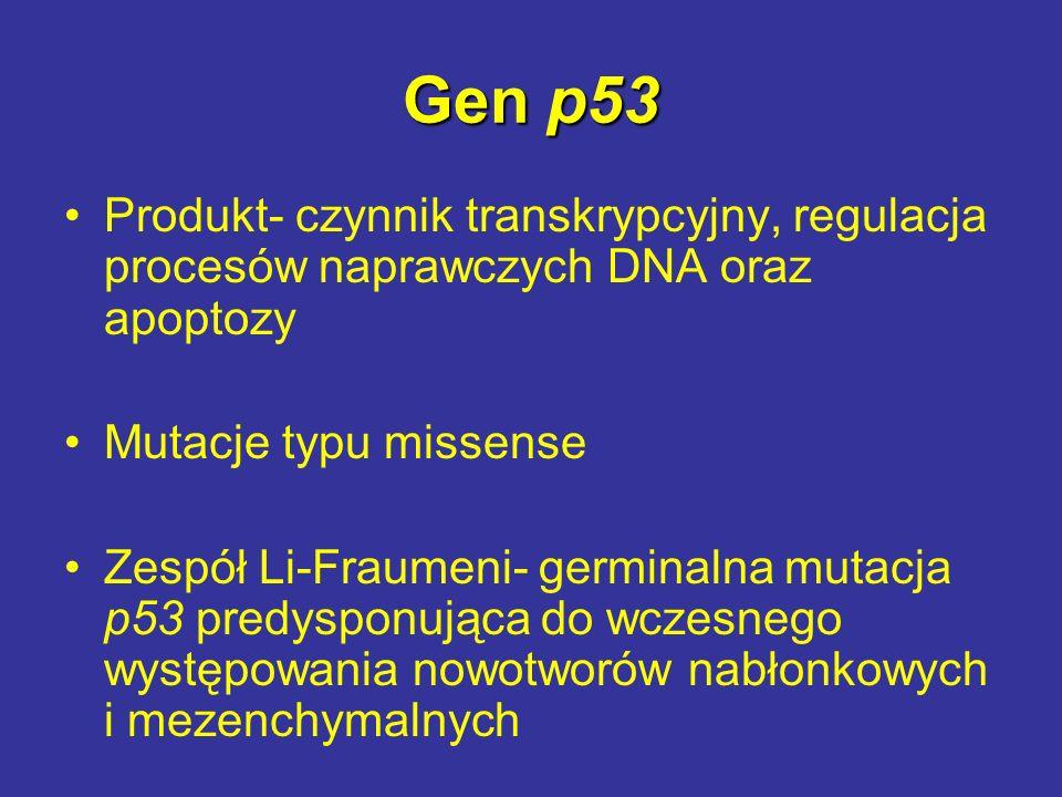 Gen p53 Produkt- czynnik transkrypcyjny, regulacja procesów naprawczych DNA oraz apoptozy Mutacje typu missense Zespół Li-Fraumeni- germinalna mutacja