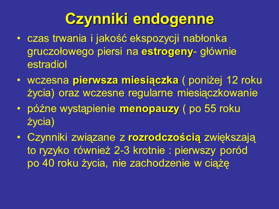 Czynniki endogenne estrogenyczas trwania i jakość ekspozycji nabłonka gruczołowego piersi na estrogeny- głównie estradiol pierwsza miesiączkawczesna p