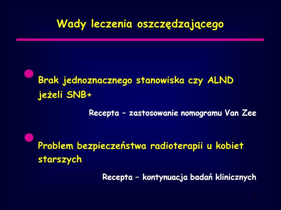 13 Wady leczenia oszczędzającego Brak jednoznacznego stanowiska czy ALND jeżeli SNB+ Recepta – zastosowanie nomogramu Van Zee Problem bezpieczeństwa radioterapii u kobiet starszych Recepta – kontynuacja badań klinicznych