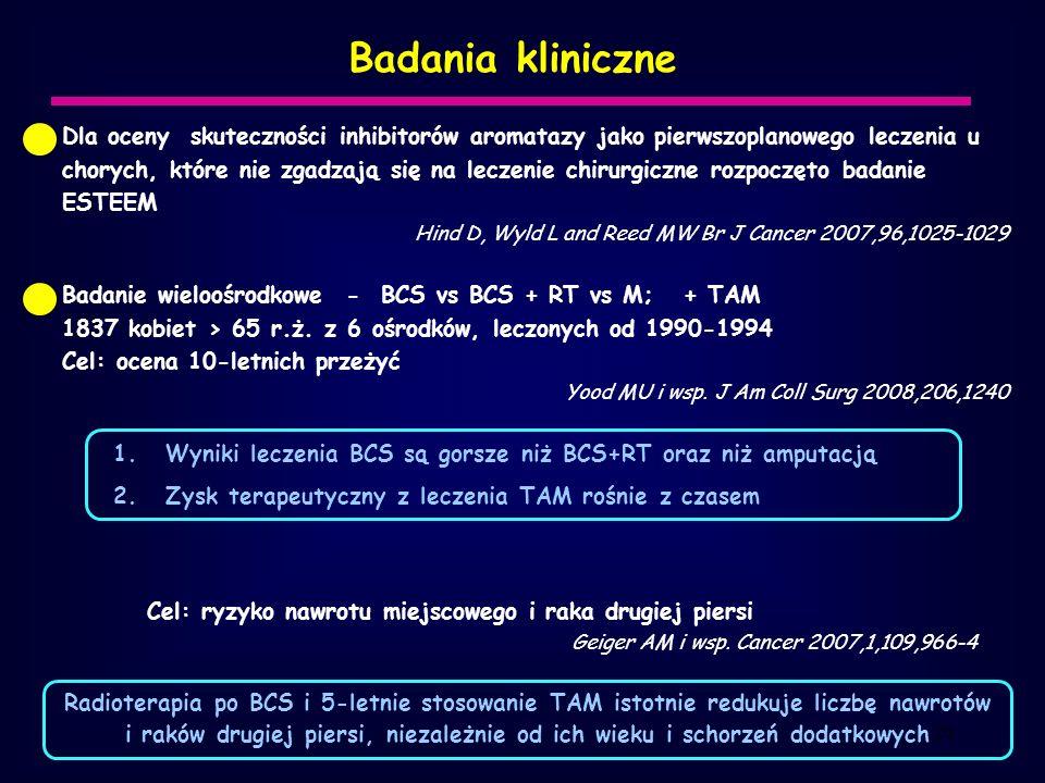 21 Badania kliniczne Dla oceny skuteczności inhibitorów aromatazy jako pierwszoplanowego leczenia u chorych, które nie zgadzają się na leczenie chirurgiczne rozpoczęto badanie ESTEEM Hind D, Wyld L and Reed MW Br J Cancer 2007,96,1025-1029 Badanie wieloośrodkowe - BCS vs BCS + RT vs M; + TAM 1837 kobiet > 65 r.ż.