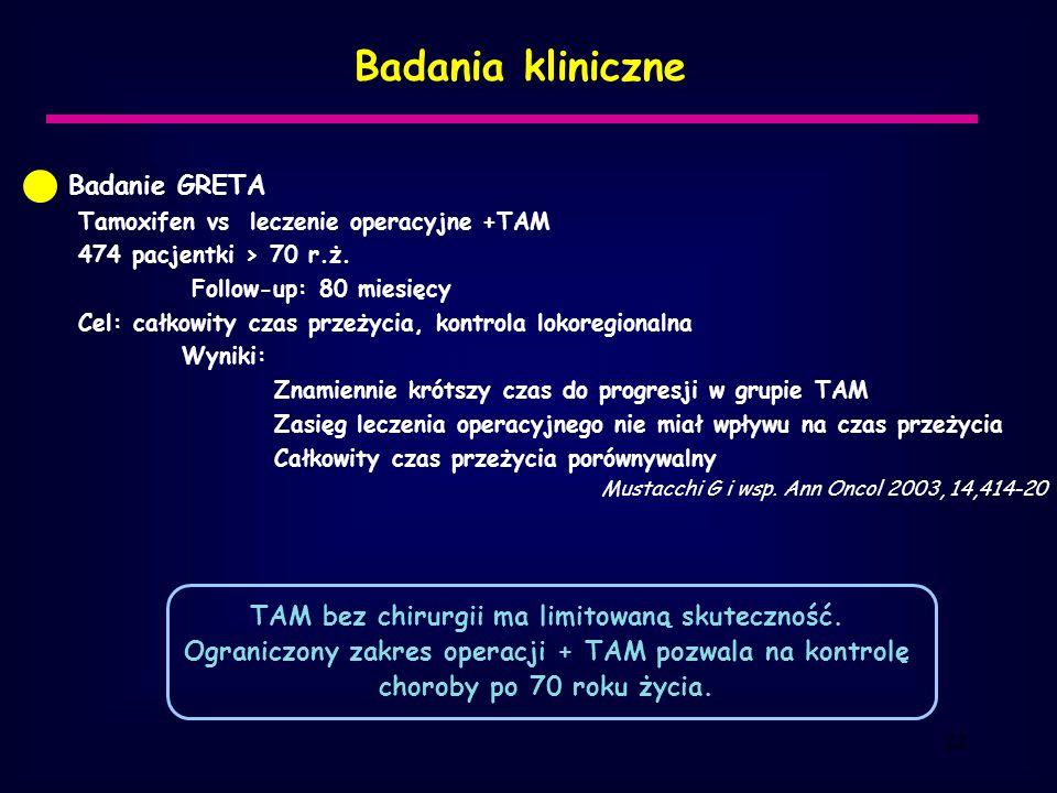 22 Badania kliniczne Badanie GRETA Tamoxifen vs leczenie operacyjne +TAM 474 pacjentki > 70 r.ż.