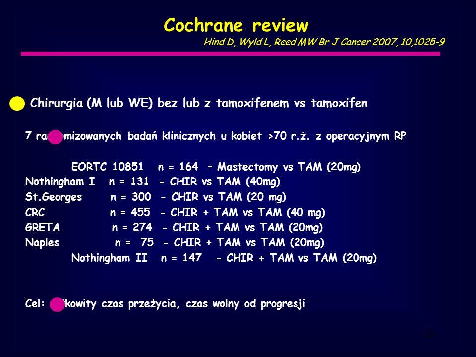 23 Cochrane review Hind D, Wyld L, Reed MW Br J Cancer 2007, 10,1025-9 Chirurgia (M lub WE) bez lub z tamoxifenem vs tamoxifen 7 randomizowanych badań klinicznych u kobiet >70 r.ż.