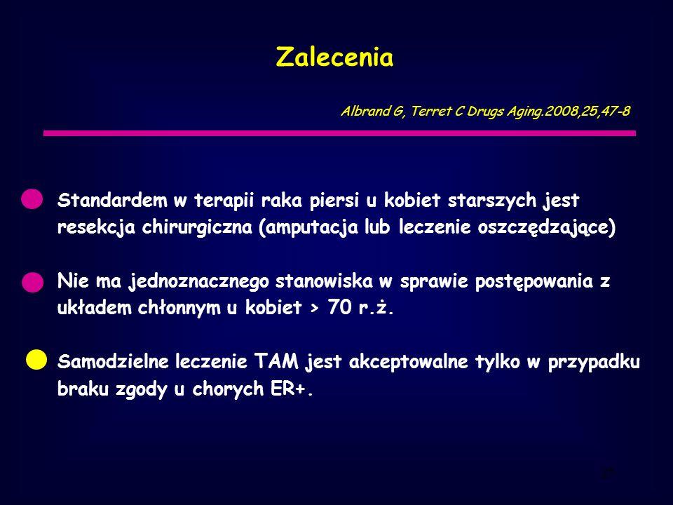 25 Zalecenia Albrand G, Terret C Drugs Aging.2008,25,47-8 Standardem w terapii raka piersi u kobiet starszych jest resekcja chirurgiczna (amputacja lub leczenie oszczędzające) Nie ma jednoznacznego stanowiska w sprawie postępowania z układem chłonnym u kobiet > 70 r.ż.