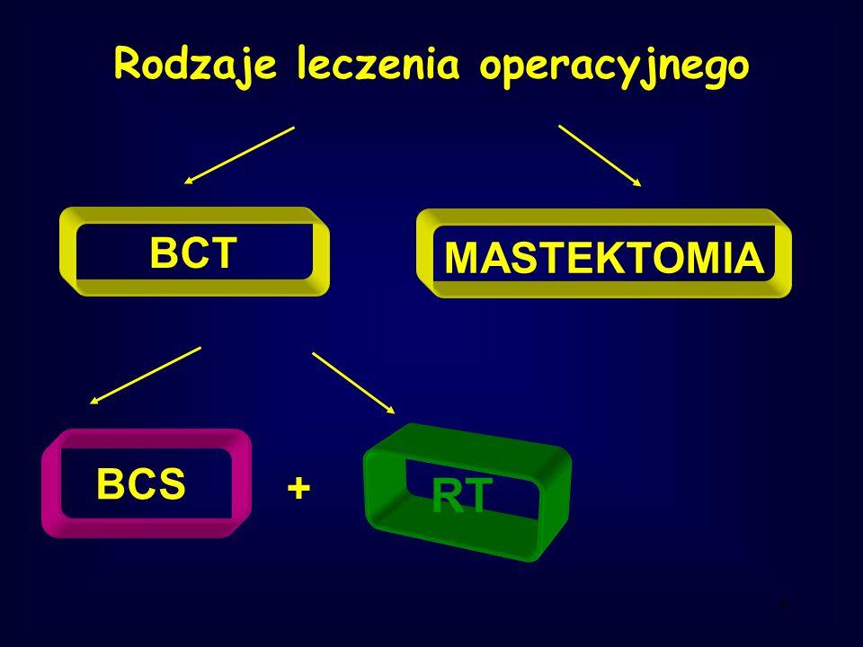 19 Badania kliniczne Badanie EORTC 10850 – Mastektomia vs Wide Excision + TAM 136 chorych > 70 r.ż.