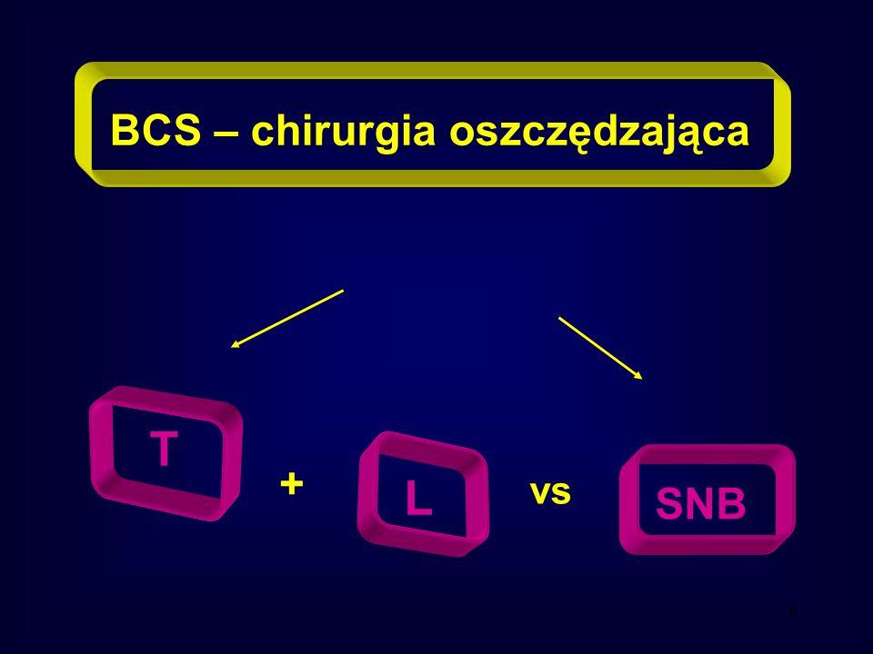 10 Leczenie oszczędzające = BCT Napromienianie całej piersi + boost na lożę po guzie Radioterapia na pachę zależnie od wskazań BCS RT +