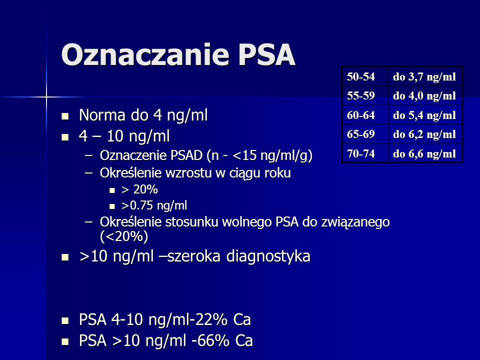 Oznaczanie PSA Norma do 4 ng/ml Norma do 4 ng/ml 4 – 10 ng/ml 4 – 10 ng/ml –Oznaczenie PSAD (n - <15 ng/ml/g) –Określenie wzrostu w ciągu roku > 20% >