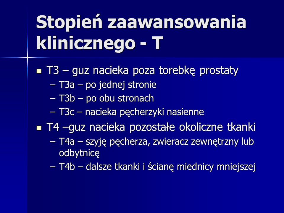 Stopień zaawansowania klinicznego - T T3 – guz nacieka poza torebkę prostaty T3 – guz nacieka poza torebkę prostaty –T3a – po jednej stronie –T3b – po