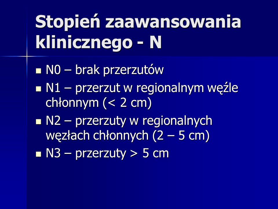 Stopień zaawansowania klinicznego - N N0 – brak przerzutów N0 – brak przerzutów N1 – przerzut w regionalnym węźle chłonnym (< 2 cm) N1 – przerzut w re