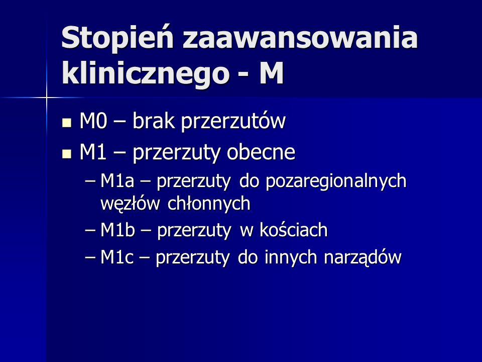 Stopień zaawansowania klinicznego - M M0 – brak przerzutów M0 – brak przerzutów M1 – przerzuty obecne M1 – przerzuty obecne –M1a – przerzuty do pozare
