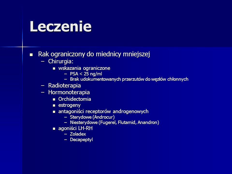 Leczenie Rak ograniczony do miednicy mniejszej Rak ograniczony do miednicy mniejszej –Chirurgia: wskazania ograniczone wskazania ograniczone –PSA < 25