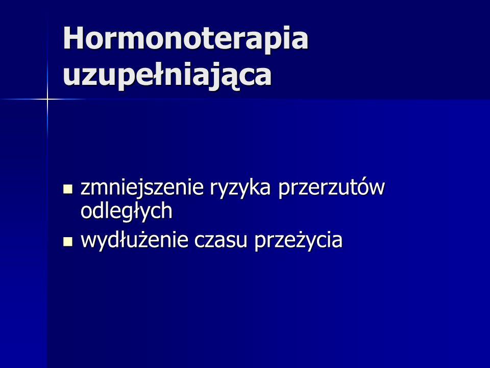 Hormonoterapia uzupełniająca zmniejszenie ryzyka przerzutów odległych zmniejszenie ryzyka przerzutów odległych wydłużenie czasu przeżycia wydłużenie c