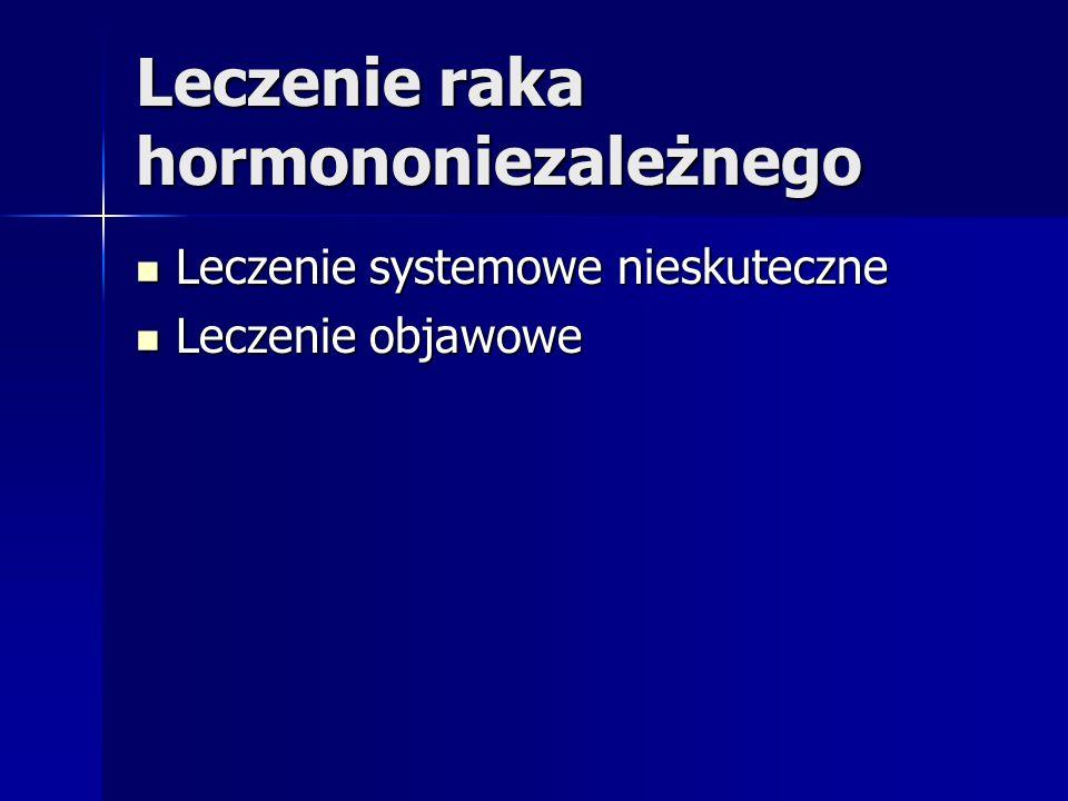 Leczenie raka hormononiezależnego Leczenie systemowe nieskuteczne Leczenie systemowe nieskuteczne Leczenie objawowe Leczenie objawowe