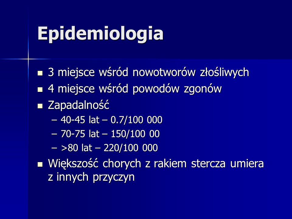 Epidemiologia 3 miejsce wśród nowotworów złośliwych 3 miejsce wśród nowotworów złośliwych 4 miejsce wśród powodów zgonów 4 miejsce wśród powodów zgonó