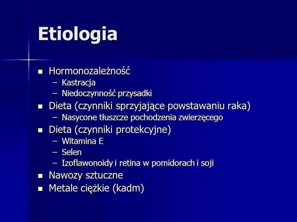 Etiologia Hormonozależność Hormonozależność –Kastracja –Niedoczynność przysadki Dieta (czynniki sprzyjające powstawaniu raka) Dieta (czynniki sprzyjaj