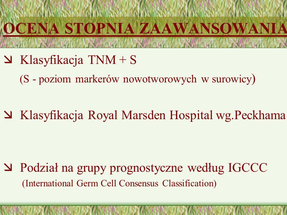 OCENA STOPNIA ZAAWANSOWANIA æ Klasyfikacja TNM + S (S - poziom markerów nowotworowych w surowicy ) æ Klasyfikacja Royal Marsden Hospital wg.Peckhama æ Podział na grupy prognostyczne według IGCCC (International Germ Cell Consensus Classification)