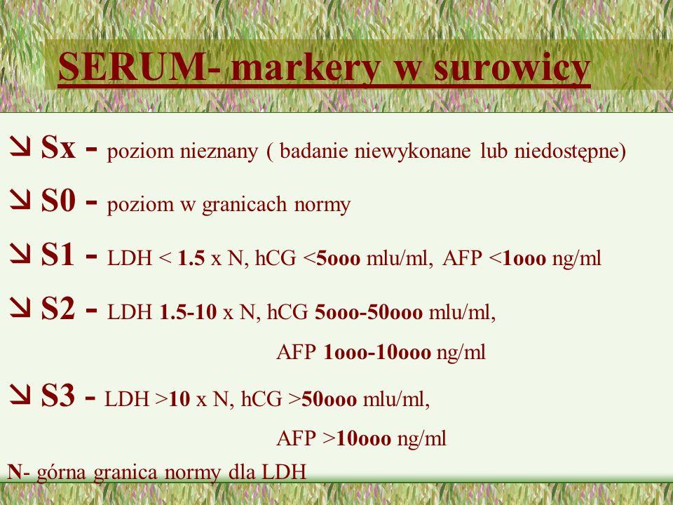 SERUM- markery w surowicy æ Sx - poziom nieznany ( badanie niewykonane lub niedostępne) æ S0 - poziom w granicach normy æ S1 - LDH < 1.5 x N, hCG <5ooo mlu/ml, AFP <1ooo ng/ml æ S2 - LDH 1.5-10 x N, hCG 5ooo-50ooo mlu/ml, AFP 1ooo-10ooo ng/ml æ S3 - LDH >10 x N, hCG >50ooo mlu/ml, AFP >10ooo ng/ml N- górna granica normy dla LDH