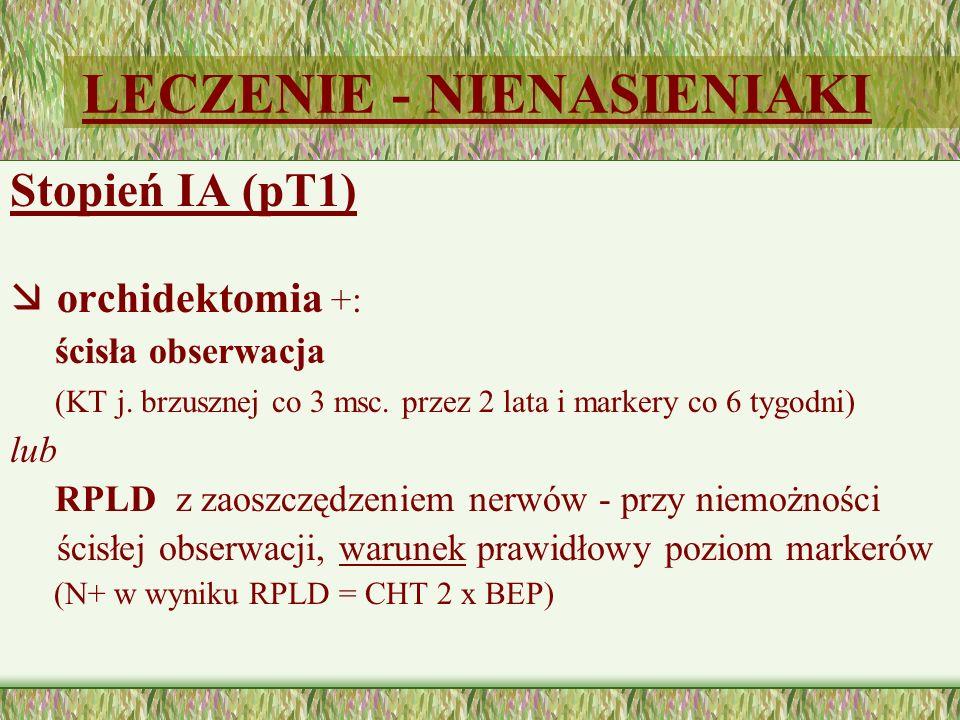 LECZENIE - NIENASIENIAKI Stopień IA (pT1) æ orchidektomia +: ścisła obserwacja (KT j.