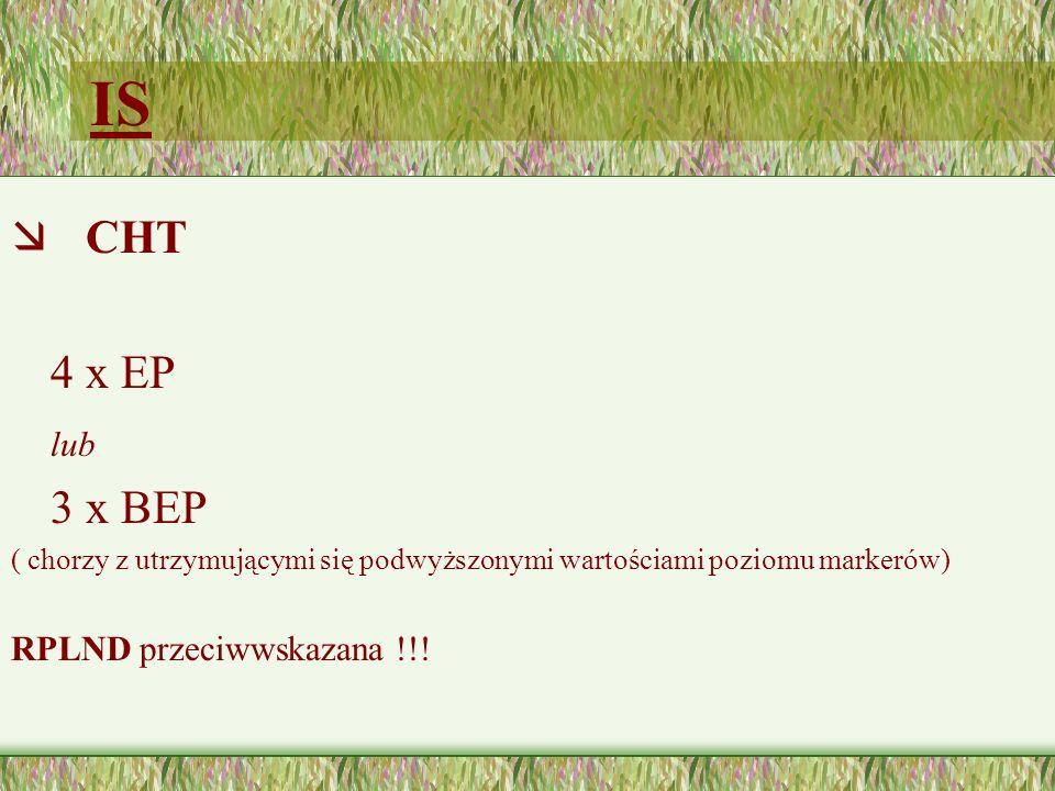 IS æ CHT 4 x EP lub 3 x BEP ( chorzy z utrzymującymi się podwyższonymi wartościami poziomu markerów) RPLND przeciwwskazana !!!