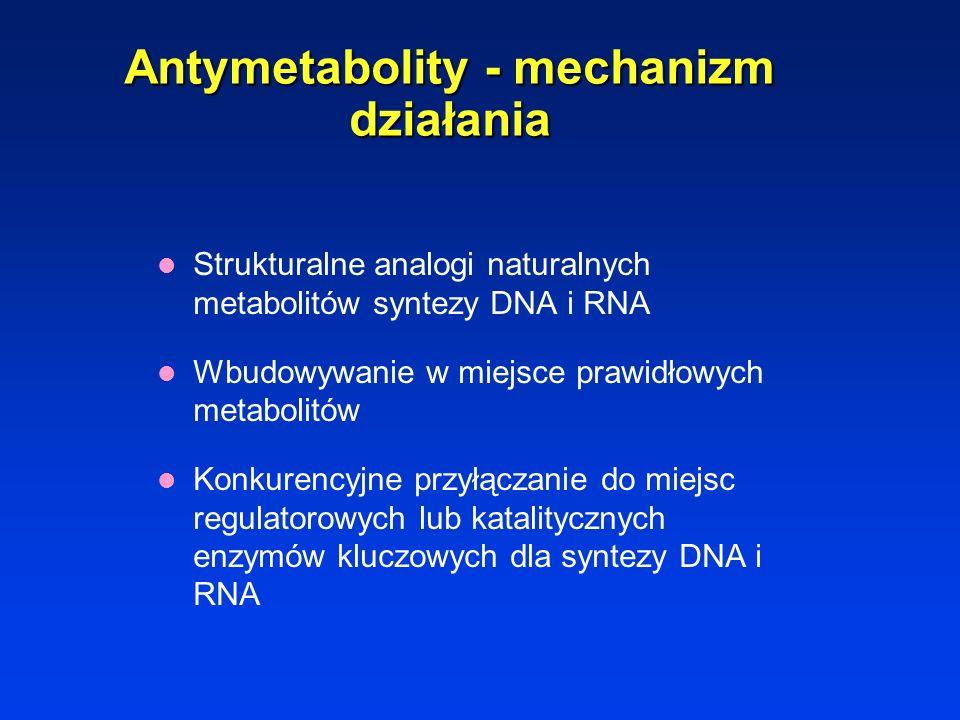 Antybiotyki cytostatyczne mechanizm działania Tworzenie dodatkowych, nieprawidłowych wiązań pomiędzy zasadami azotowymi nici DNA, co powoduje zaburzen