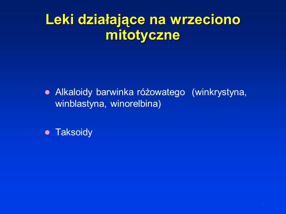 Antymetabolity Analogi kwasu foliowego (metotreksat) Analogi puryn (fludarabina, merkaptopuryna, tioguanina) Analogi pirymidyn (fluorouracil, cytarabi