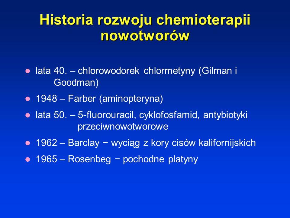 Historia rozwoju chemioterapii nowotworów 1866 – Lissauer zaobserwował regresję objawów u chorych na białaczkę szpikową leczonych roztworem Fowlera (a