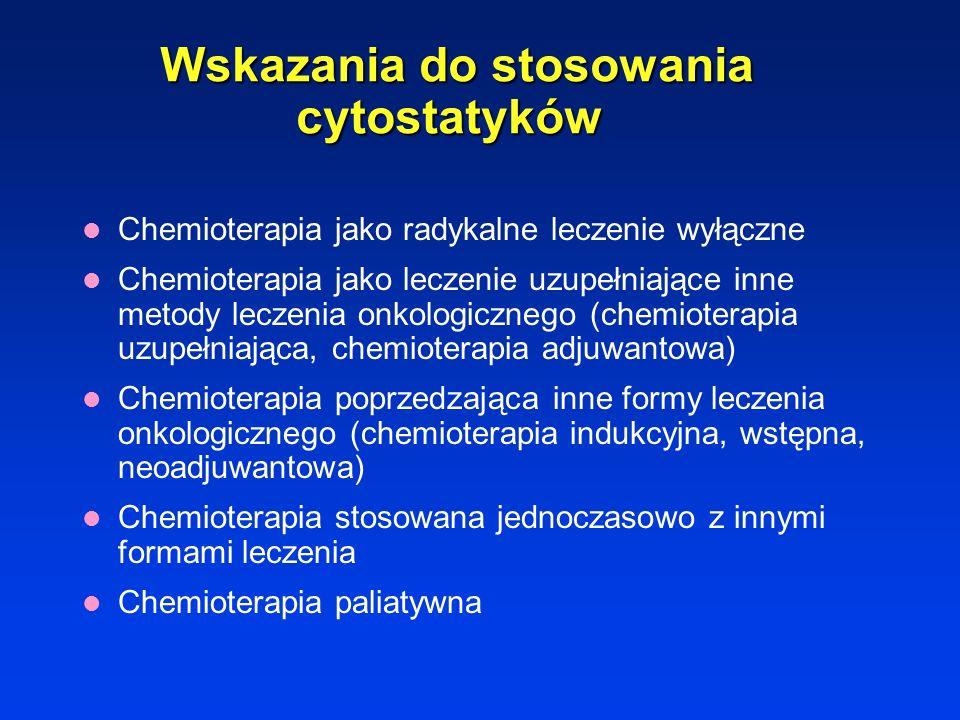Chemioterapia doustna Najlepiej akceptowana przez pacjentów Tylko nieliczne leki mają postać doustną cyklofosfamid metotrexat kapecytabina vinorelbina