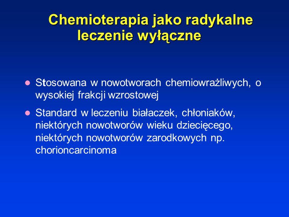 Wskazania do stosowania cytostatyków Chemioterapia jako radykalne leczenie wyłączne Chemioterapia jako leczenie uzupełniające inne metody leczenia onk