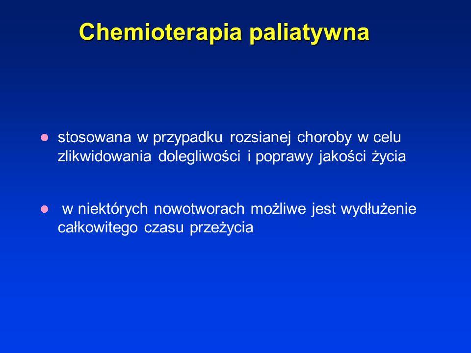 Chemioterapia stosowana jednoczasowo z innymi formami leczenia W przypadku radioterapii działanie radiouczulające cytostatyku zwiększa odsetek i stopi