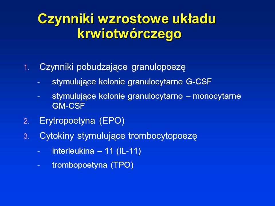 Leki cytostatyczne powodujące uszkodzenie szpiku Lek Stopieńnadir (dni)Poprawa Alkaloidy I – II4 – 67 – 21 Antracykliny III6 – 1321 – 24 Busulfan III1