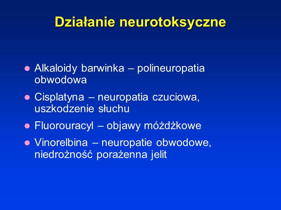 Działanie hepatotoksyczne metotrexat pochodne nitrozomocznika asparaginaza