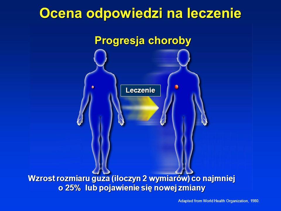 Leczenie Zmnieszenie iloczynu 2 wymiarów guza conajmniej o 50% Ocena odpowiedzi na leczenie Częściowa remisja Adapted from World Health Organization,