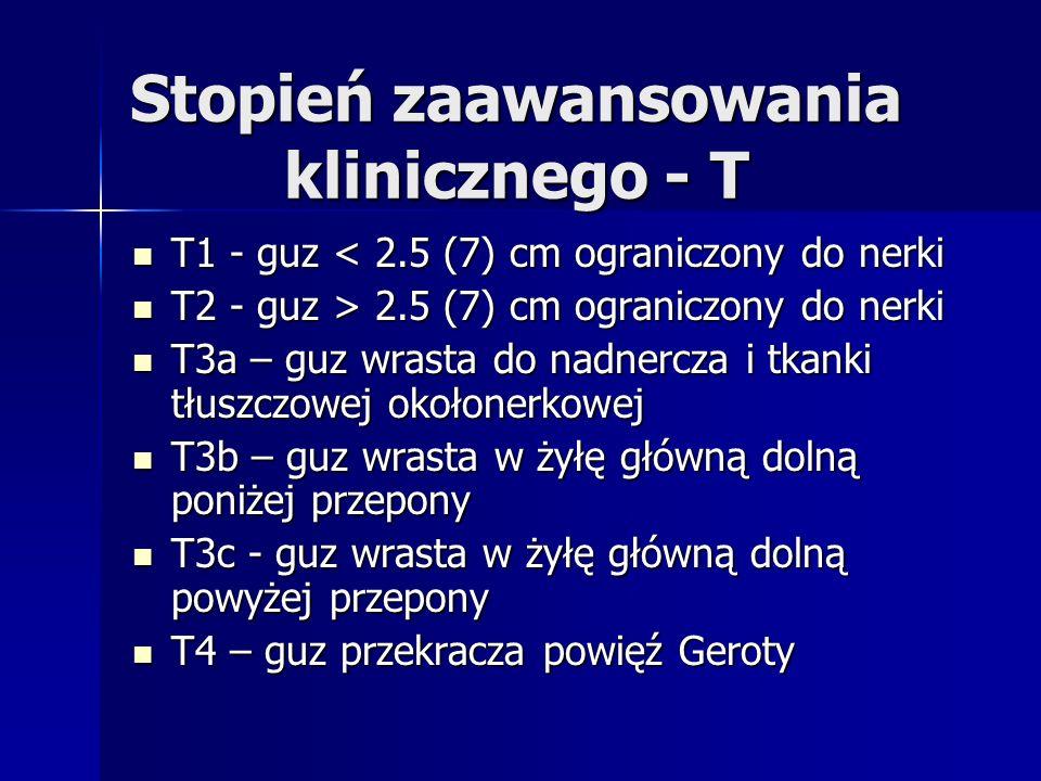 Stopień zaawansowania klinicznego - T T1 - guz < 2.5 (7) cm ograniczony do nerki T1 - guz < 2.5 (7) cm ograniczony do nerki T2 - guz > 2.5 (7) cm ograniczony do nerki T2 - guz > 2.5 (7) cm ograniczony do nerki T3a – guz wrasta do nadnercza i tkanki tłuszczowej okołonerkowej T3a – guz wrasta do nadnercza i tkanki tłuszczowej okołonerkowej T3b – guz wrasta w żyłę główną dolną poniżej przepony T3b – guz wrasta w żyłę główną dolną poniżej przepony T3c - guz wrasta w żyłę główną dolną powyżej przepony T3c - guz wrasta w żyłę główną dolną powyżej przepony T4 – guz przekracza powięź Geroty T4 – guz przekracza powięź Geroty