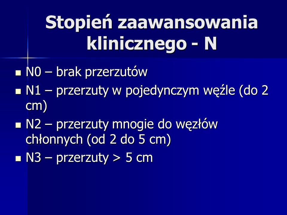 Stopień zaawansowania klinicznego - N N0 – brak przerzutów N0 – brak przerzutów N1 – przerzuty w pojedynczym węźle (do 2 cm) N1 – przerzuty w pojedynczym węźle (do 2 cm) N2 – przerzuty mnogie do węzłów chłonnych (od 2 do 5 cm) N2 – przerzuty mnogie do węzłów chłonnych (od 2 do 5 cm) N3 – przerzuty > 5 cm N3 – przerzuty > 5 cm