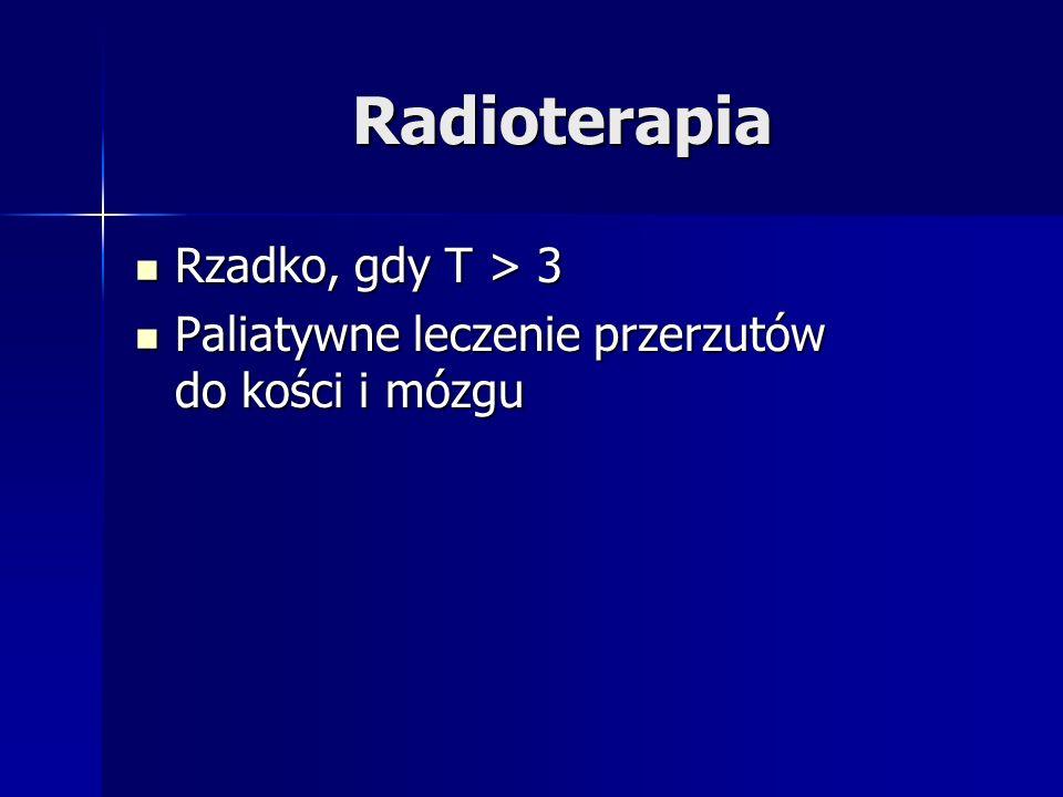 Radioterapia Rzadko, gdy T > 3 Rzadko, gdy T > 3 Paliatywne leczenie przerzutów do kości i mózgu Paliatywne leczenie przerzutów do kości i mózgu