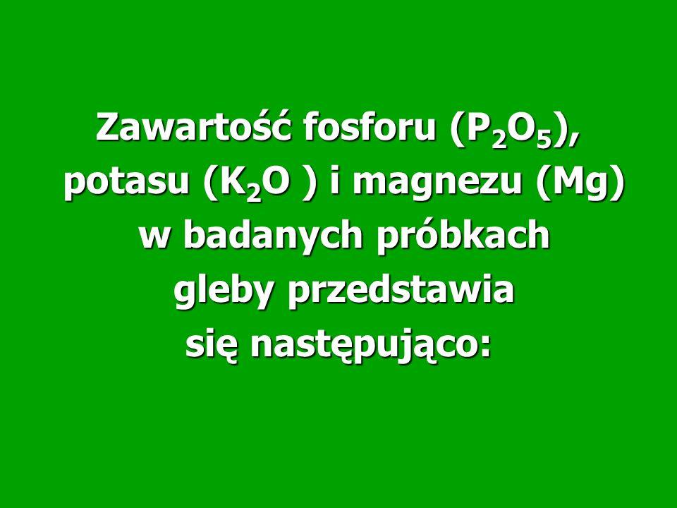 Zawartość fosforu (P 2 O 5 ), potasu (K 2 O ) i magnezu (Mg) potasu (K 2 O ) i magnezu (Mg) w badanych próbkach w badanych próbkach gleby przedstawia