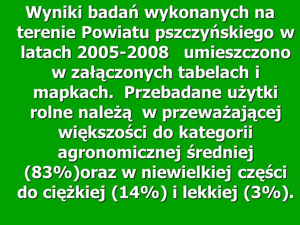 Wyniki badań wykonanych na terenie Powiatu pszczyńskiego w latach 2005-2008 umieszczono w załączonych tabelach i mapkach. Przebadane użytki rolne nale