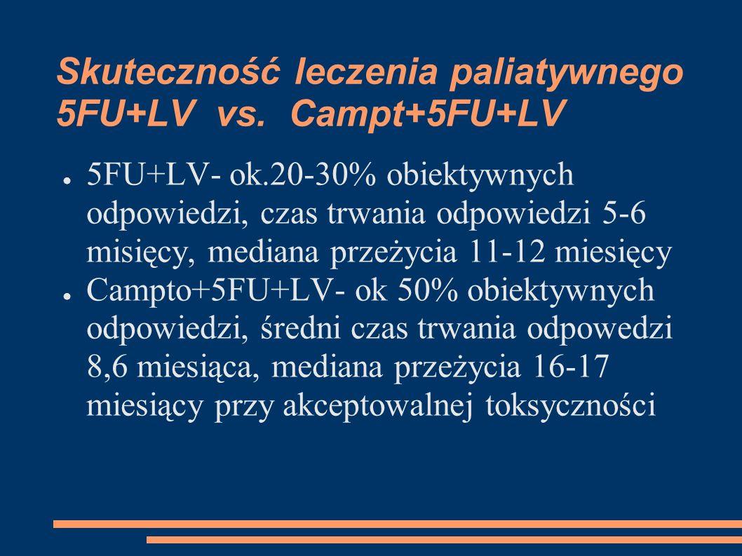 Skuteczność leczenia paliatywnego 5FU+LV vs. Campt+5FU+LV 5FU+LV- ok.20-30% obiektywnych odpowiedzi, czas trwania odpowiedzi 5-6 misięcy, mediana prze
