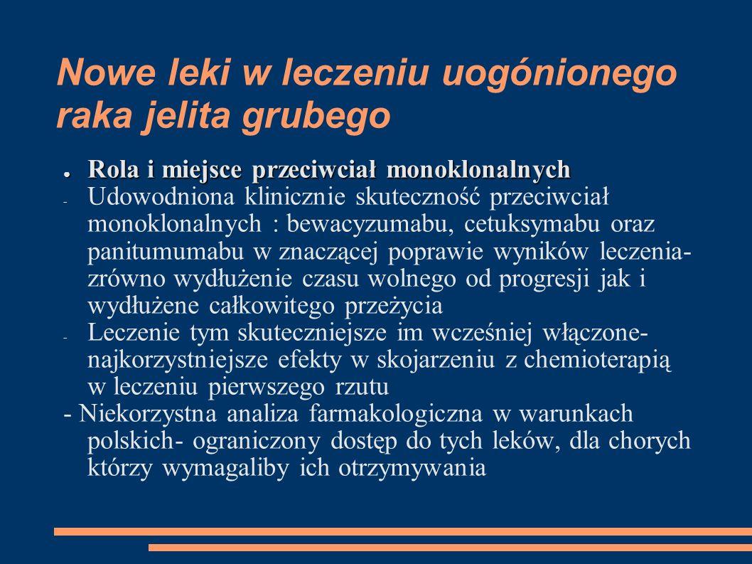 Nowe leki w leczeniu uogónionego raka jelita grubego Rola i miejsce przeciwciał monoklonalnych Rola i miejsce przeciwciał monoklonalnych - Udowodniona