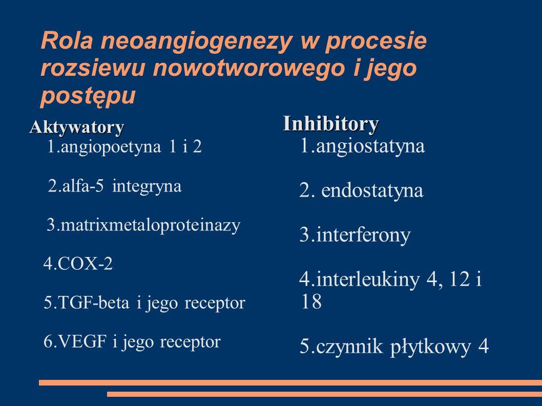 Rola neoangiogenezy w procesie rozsiewu nowotworowego i jego postępu Aktywatory Aktywatory 1.angiopoetyna 1 i 2 2.alfa-5 integryna 3.matrixmetaloproteinazy 4.COX-2 5.TGF-beta i jego receptor 6.VEGF i jego receptor Inhibitory 1.angiostatyna 2.