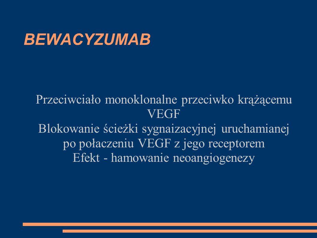 BEWACYZUMAB Przeciwciało monoklonalne przeciwko krążącemu VEGF Blokowanie ścieżki sygnaizacyjnej uruchamianej po połaczeniu VEGF z jego receptorem Efe