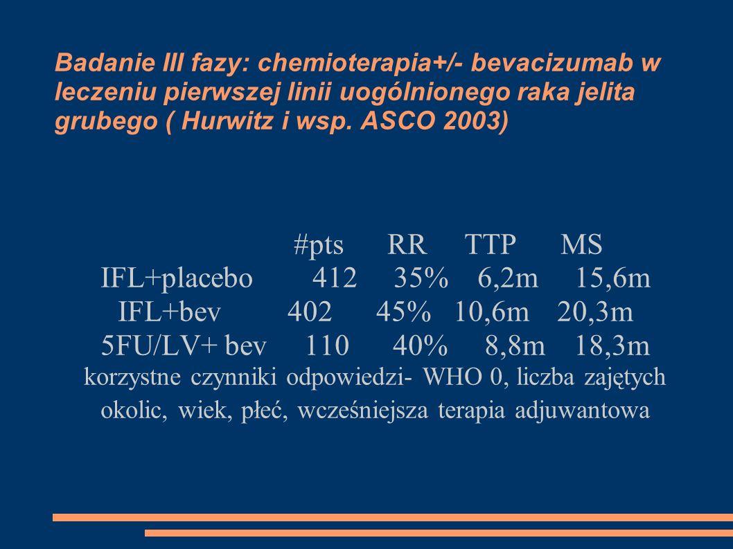 Badanie III fazy: chemioterapia+/- bevacizumab w leczeniu pierwszej linii uogólnionego raka jelita grubego ( Hurwitz i wsp. ASCO 2003) #pts RR TTP MS