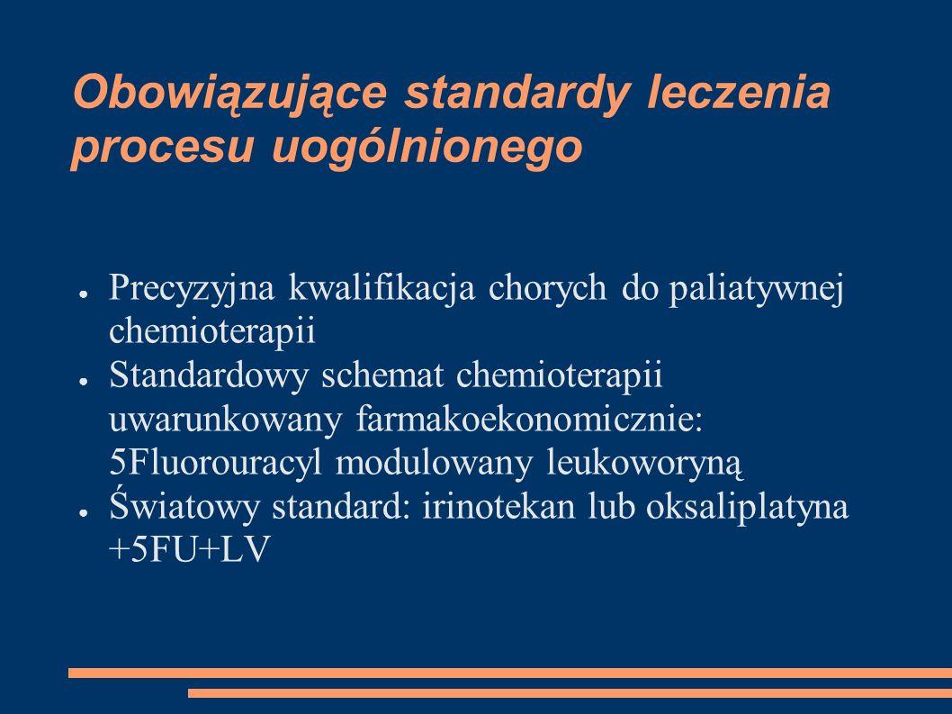 Obowiązujące standardy leczenia procesu uogólnionego Precyzyjna kwalifikacja chorych do paliatywnej chemioterapii Standardowy schemat chemioterapii uwarunkowany farmakoekonomicznie: 5Fluorouracyl modulowany leukoworyną Światowy standard: irinotekan lub oksaliplatyna +5FU+LV